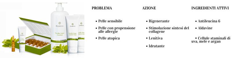 Linea Atopica