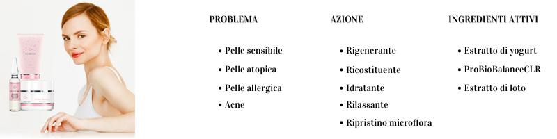 Linea Immun Balance